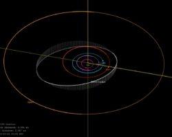 """Castiglione dei Pepoli: Presentazione dell'asteroide """"Castión"""""""